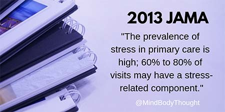2013 JAMA 60 80 percent doctor visits stress